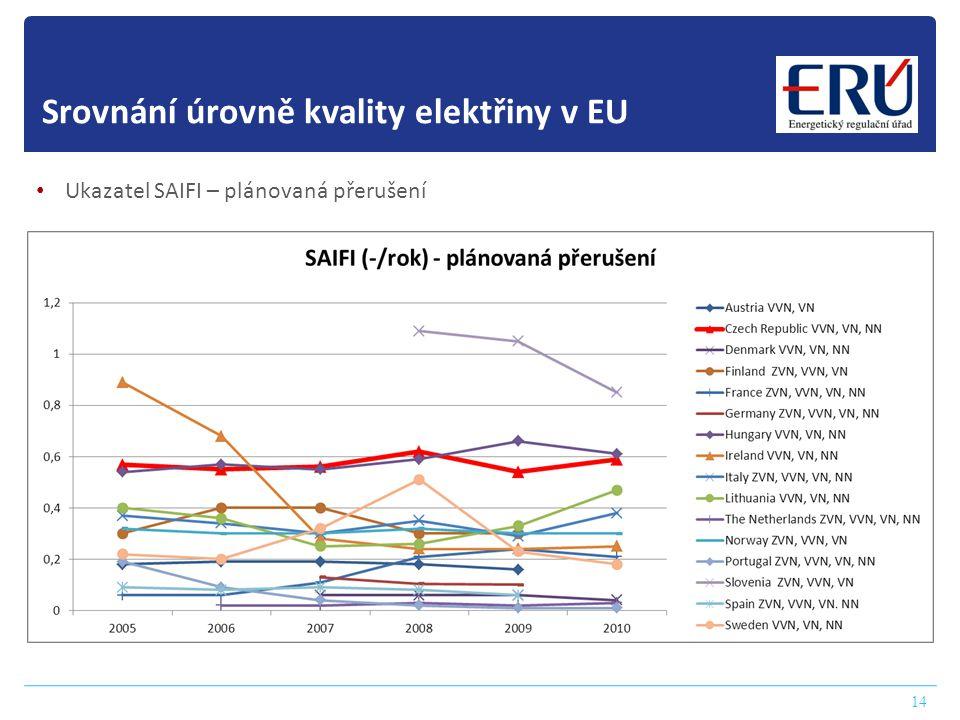 Srovnání úrovně kvality elektřiny v EU