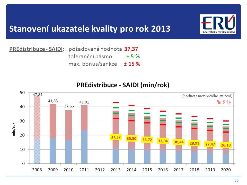 Stanovení ukazatele kvality pro rok 2013