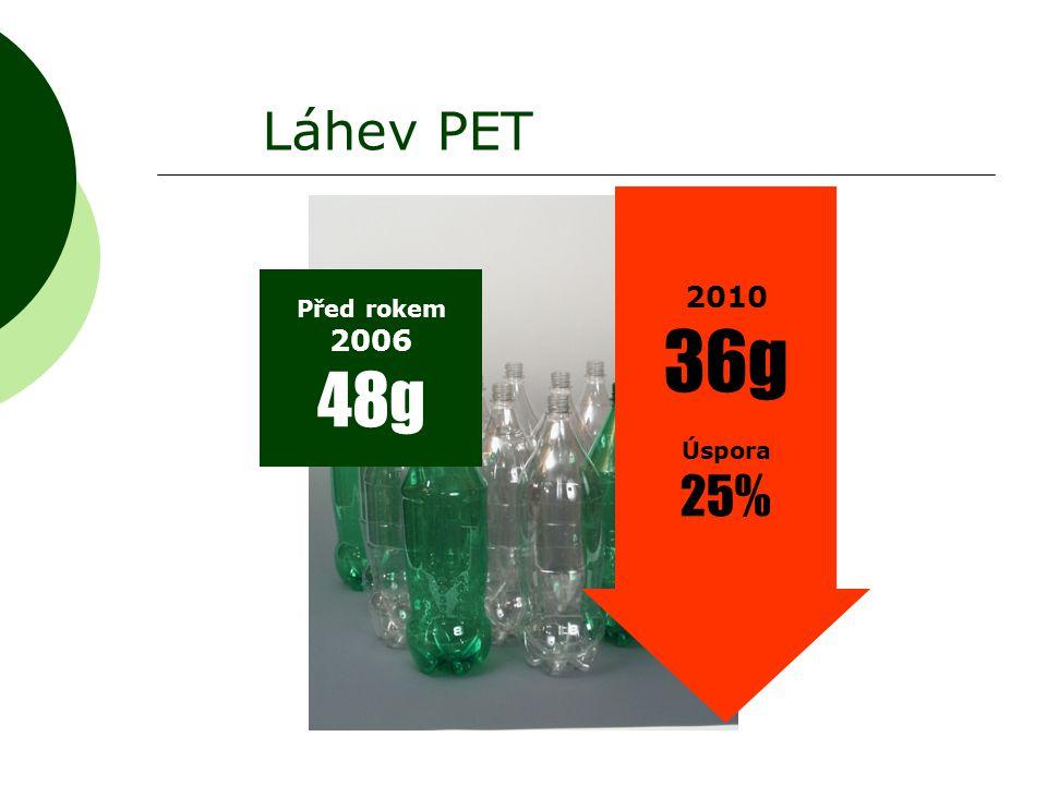 Láhev PET 2010 36g Úspora 25% Před rokem 2006 48g