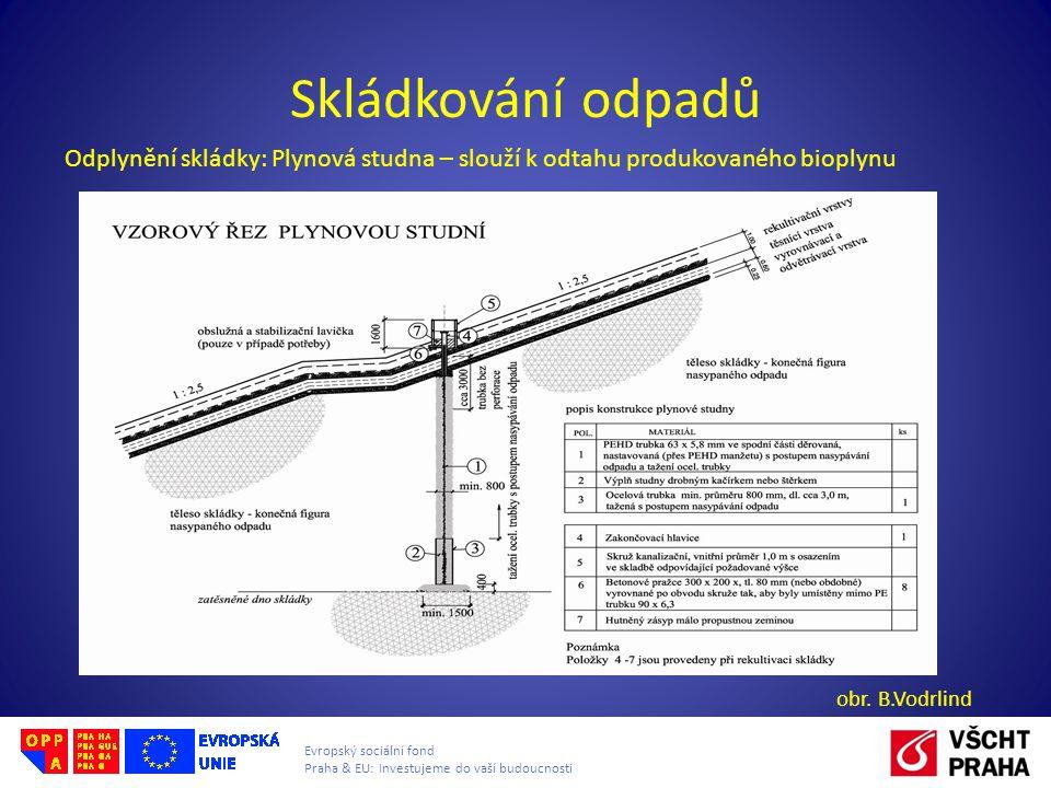 Skládkování odpadů Odplynění skládky: Plynová studna – slouží k odtahu produkovaného bioplynu.