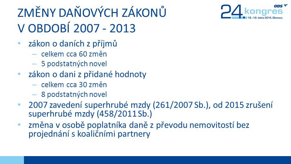 ZMĚNY DAŇOVÝCH ZÁKONŮ V OBDOBÍ 2007 - 2013