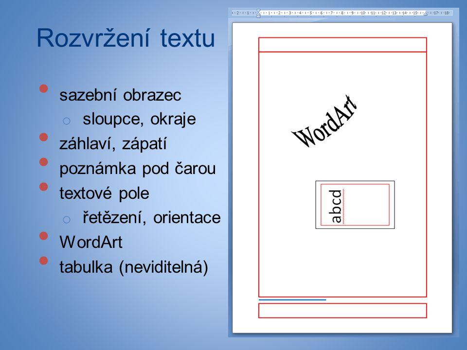 Rozvržení textu sazební obrazec sloupce, okraje záhlaví, zápatí