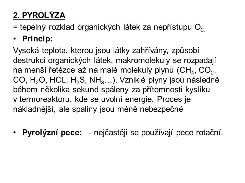 2. PYROLÝZA = tepelný rozklad organických látek za nepřístupu O2. Princip:
