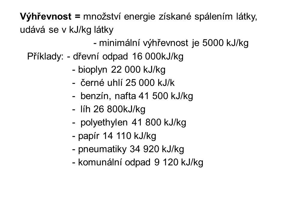 Výhřevnost = množství energie získané spálením látky, udává se v kJ/kg látky