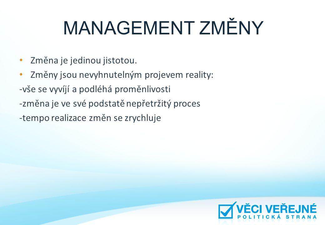 MANAGEMENT ZMĚNY Změna je jedinou jistotou.