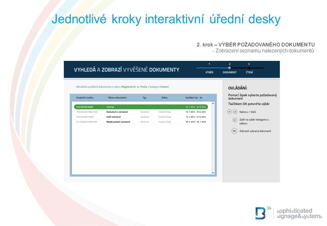 Jednotlivé kroky interaktivní úřední desky