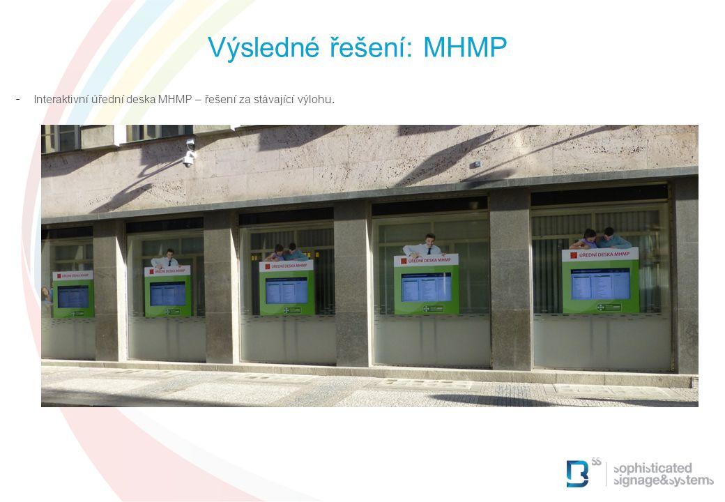 Výsledné řešení: MHMP Interaktivní úřední deska MHMP – řešení za stávající výlohu. 5 5 5 5 5