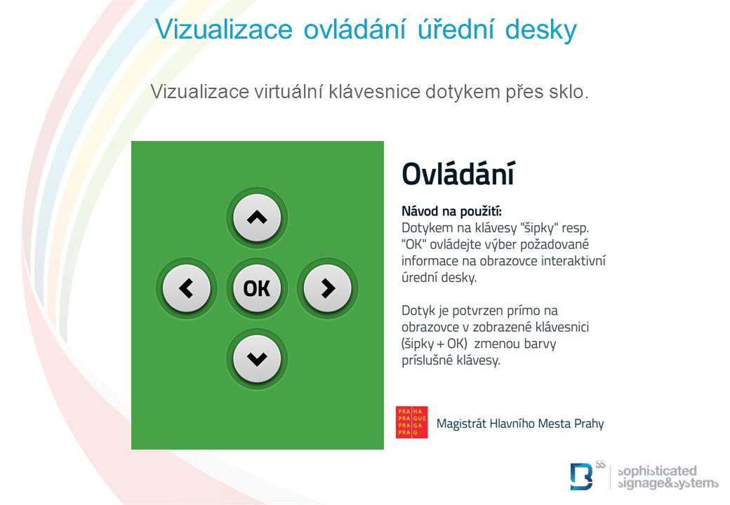 Vizualizace ovládání úřední desky