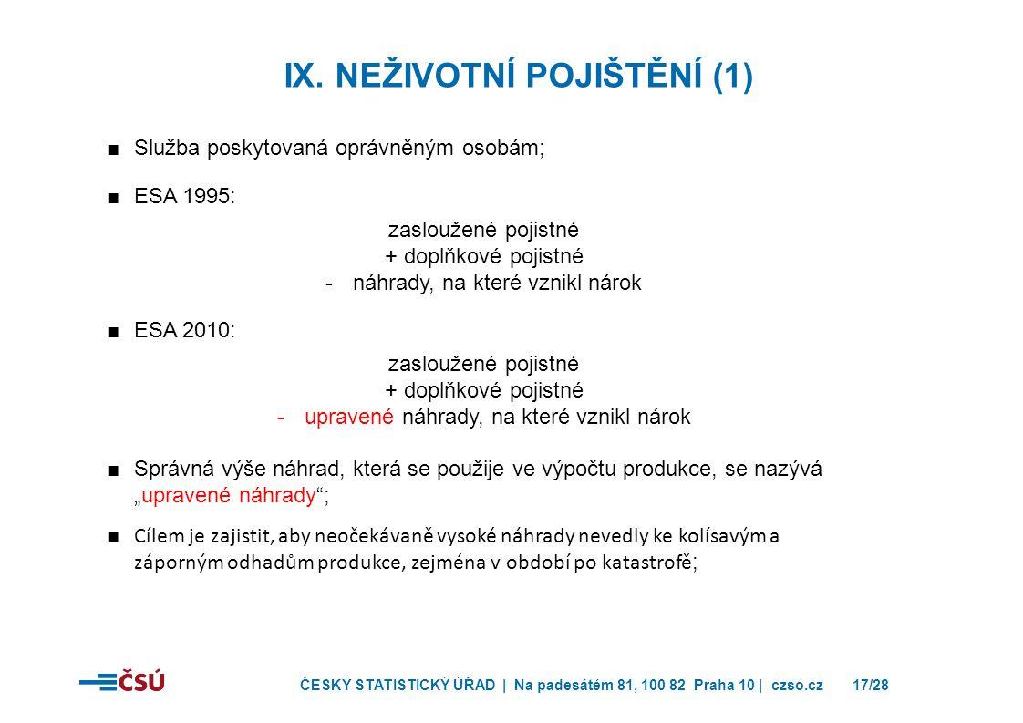 IX. Neživotní pojištění (1)
