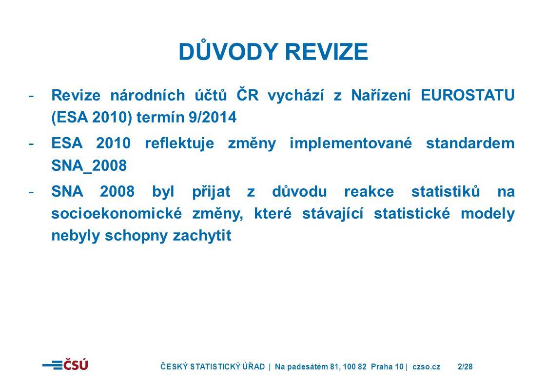 Důvody revize Revize národních účtů ČR vychází z Nařízení EUROSTATU (ESA 2010) termín 9/2014.