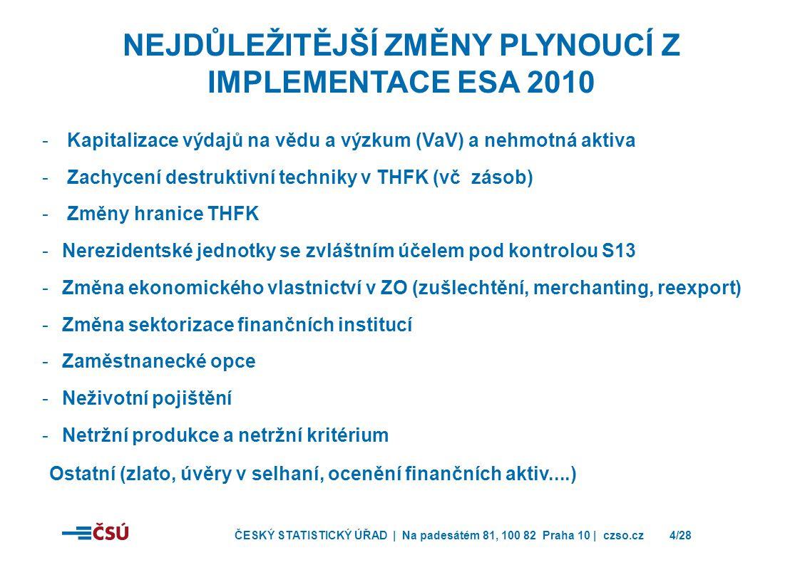 Nejdůležitější změny plynoucí z implementace ESA 2010