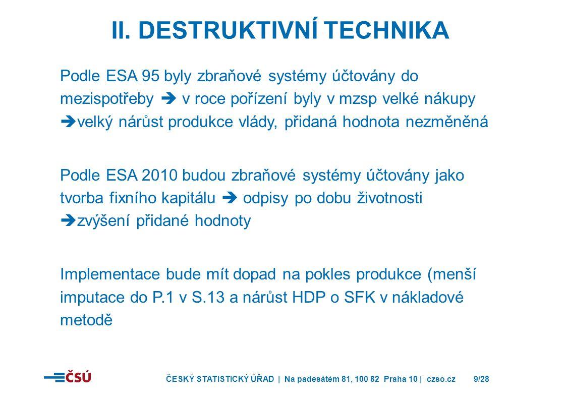II. Destruktivní technika