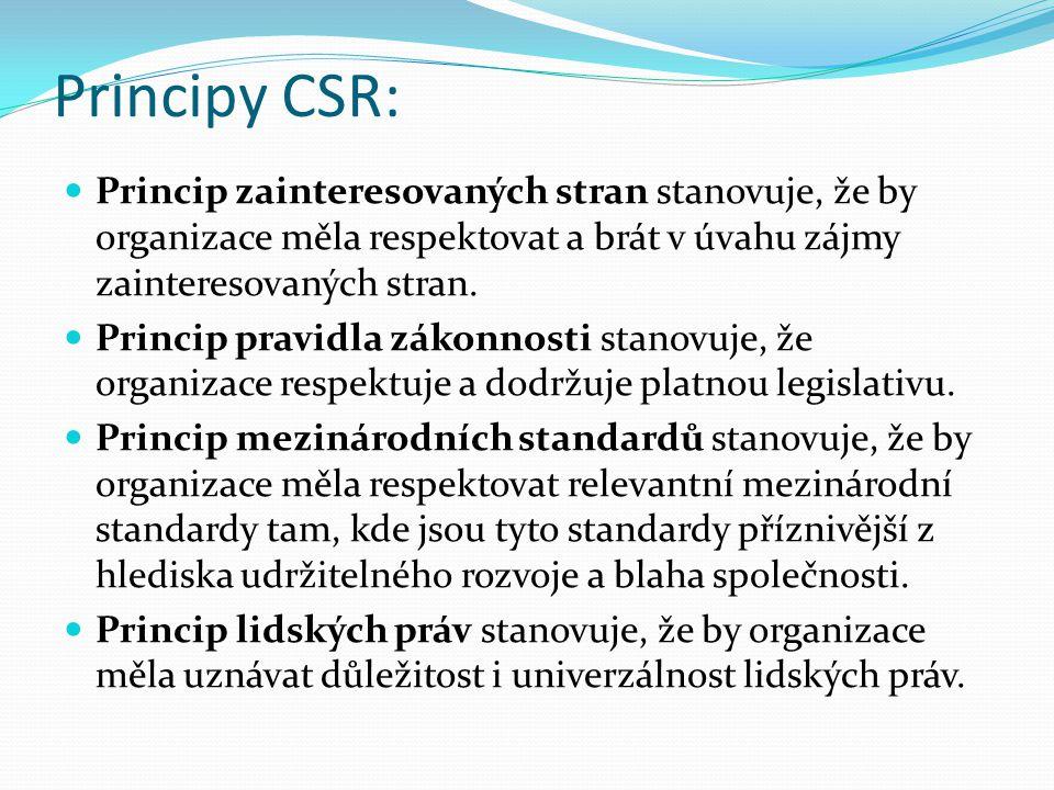 Principy CSR: Princip zainteresovaných stran stanovuje, že by organizace měla respektovat a brát v úvahu zájmy zainteresovaných stran.