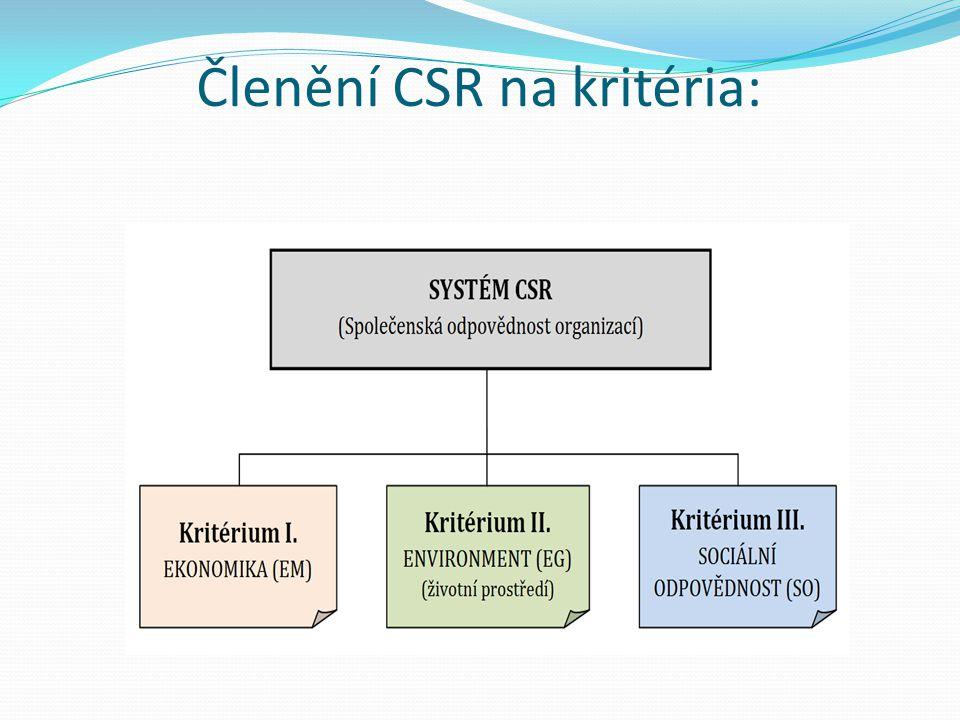 Členění CSR na kritéria: