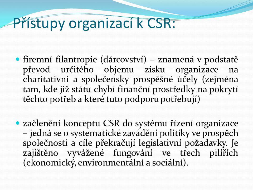 Přístupy organizací k CSR: