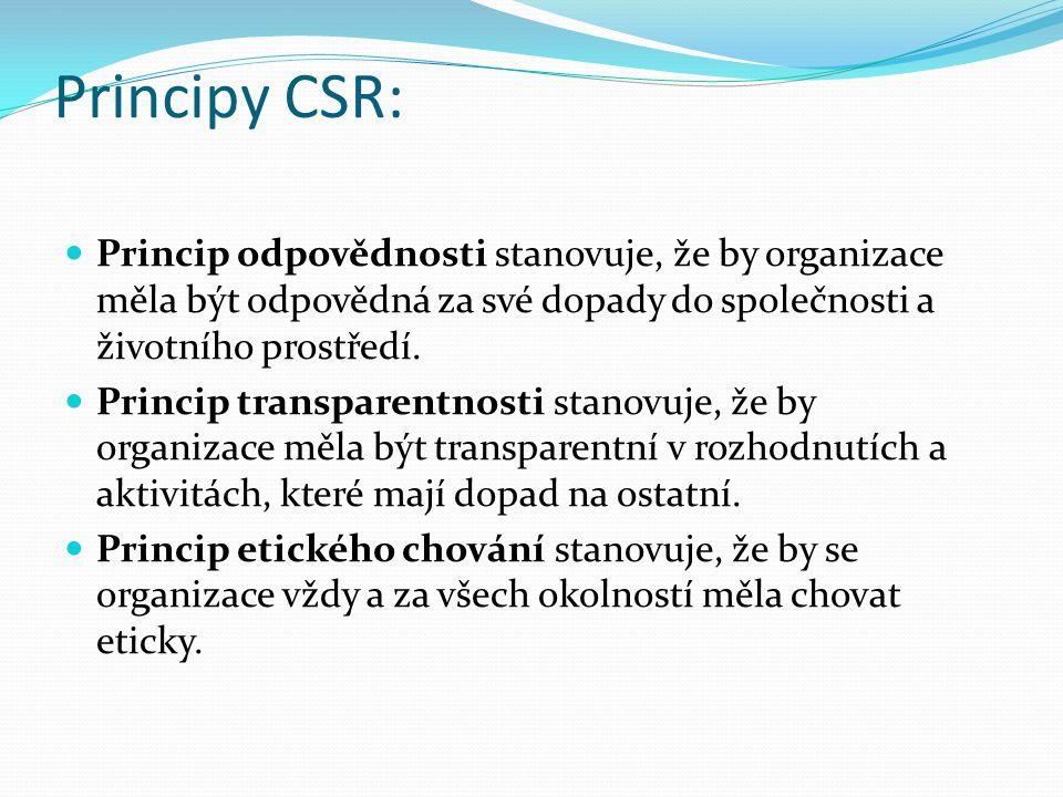 Principy CSR: Princip odpovědnosti stanovuje, že by organizace měla být odpovědná za své dopady do společnosti a životního prostředí.