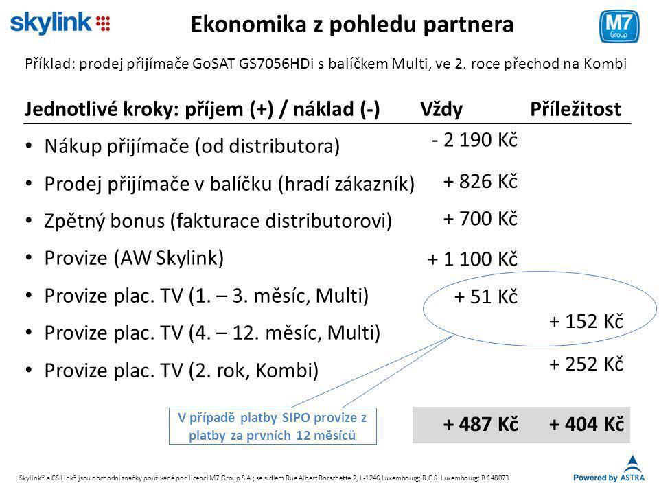 Ekonomika z pohledu partnera