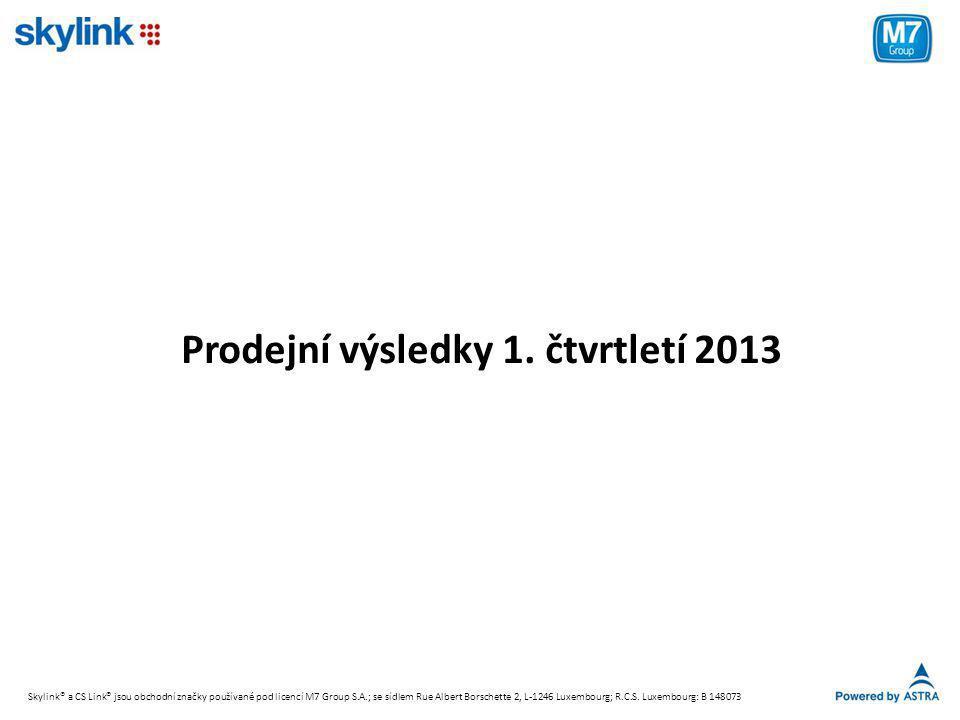 Prodejní výsledky 1. čtvrtletí 2013