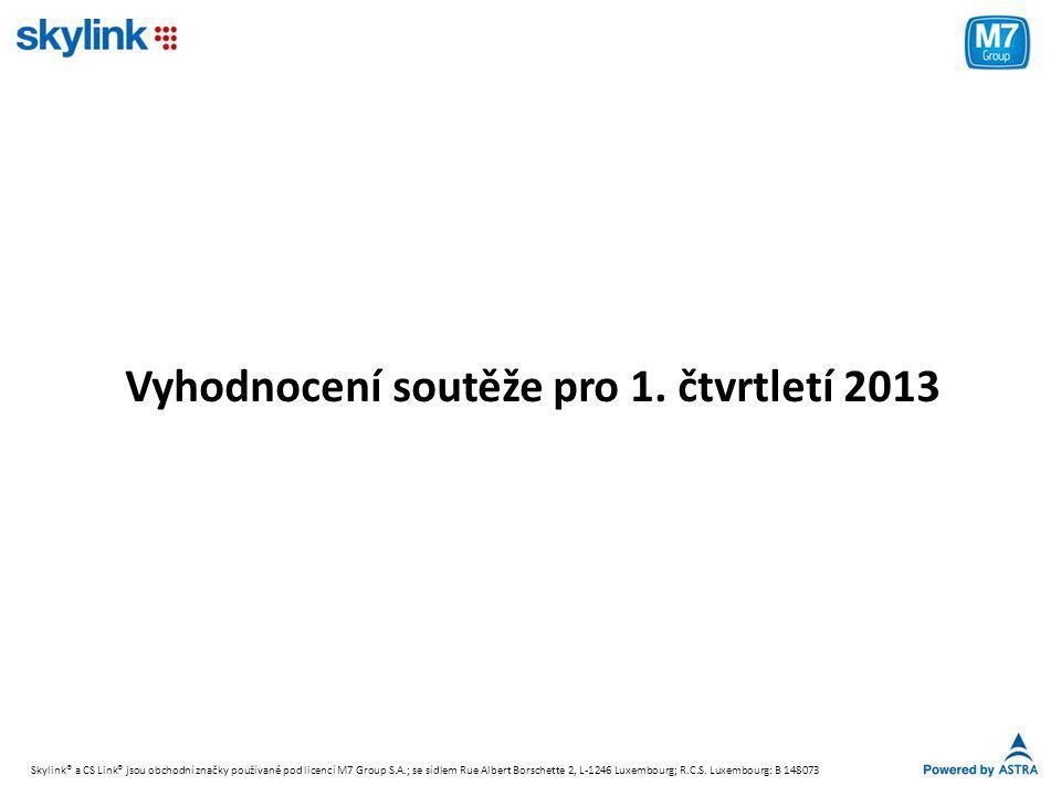 Vyhodnocení soutěže pro 1. čtvrtletí 2013