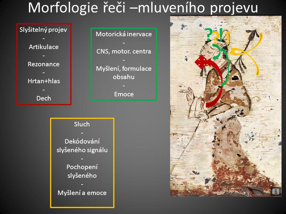 Morfologie řeči –mluveního projevu