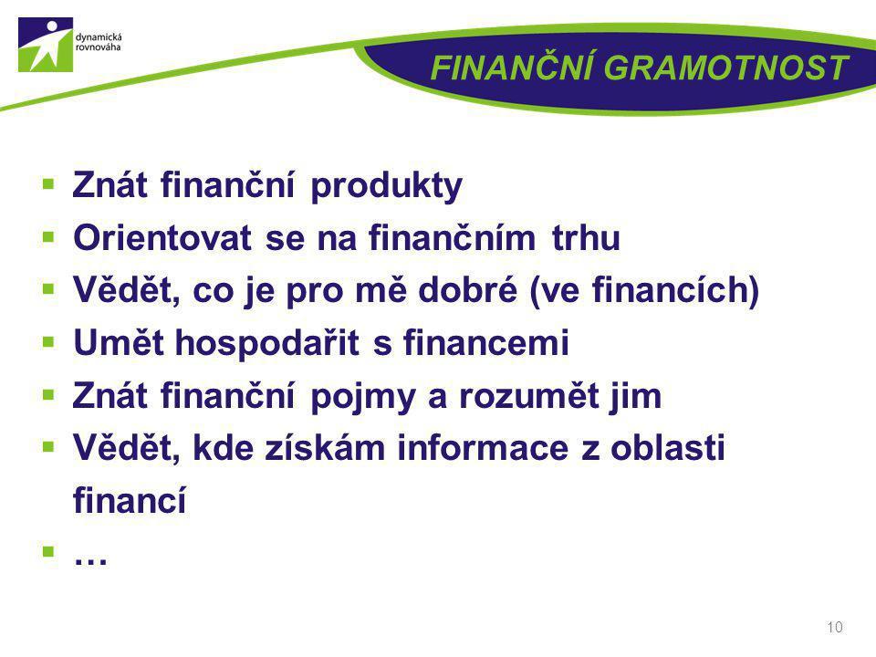 Znát finanční produkty Orientovat se na finančním trhu
