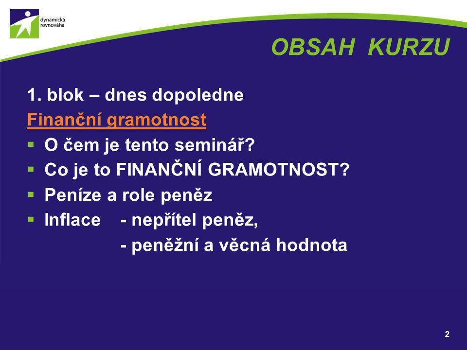 OBSAH KURZU 1. blok – dnes dopoledne Finanční gramotnost