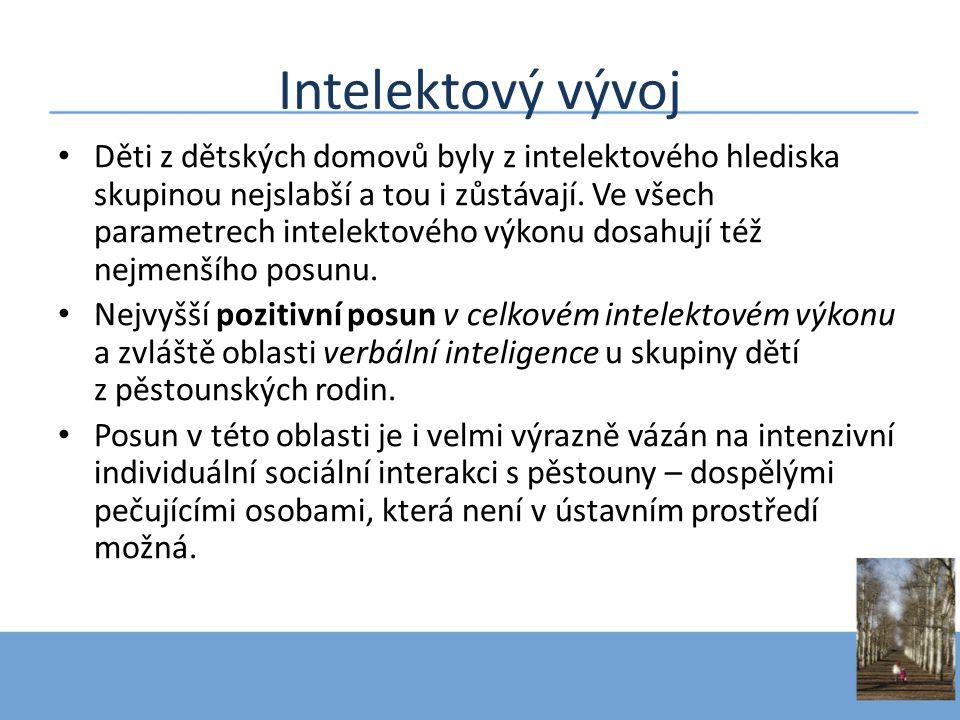 Intelektový vývoj