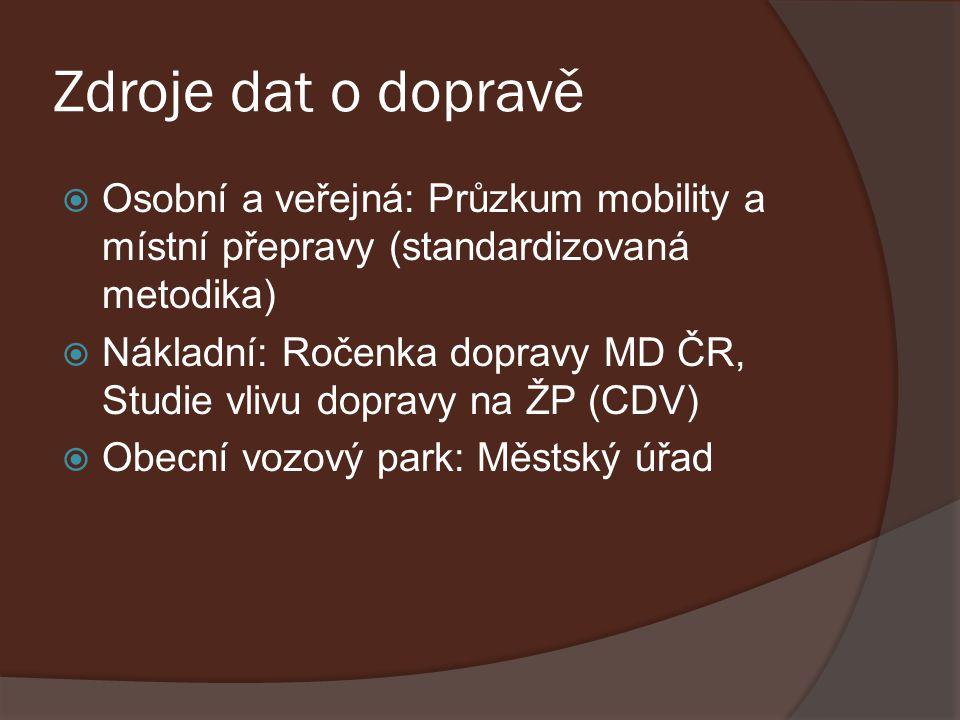 Zdroje dat o dopravě Osobní a veřejná: Průzkum mobility a místní přepravy (standardizovaná metodika)