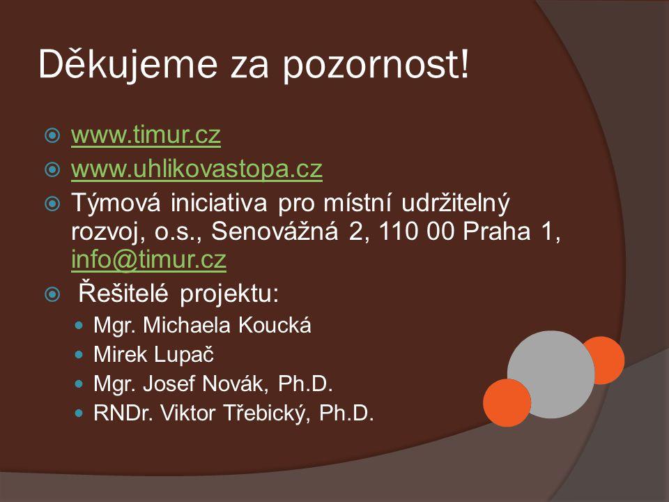 Děkujeme za pozornost! www.timur.cz www.uhlikovastopa.cz
