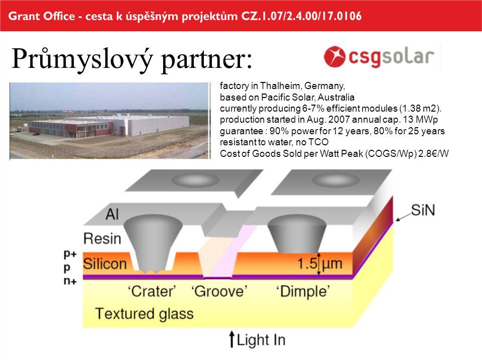 Průmyslový partner: factory in Thalheim, Germany,