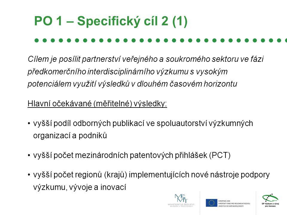 PO 1 – Specifický cíl 2 (1)