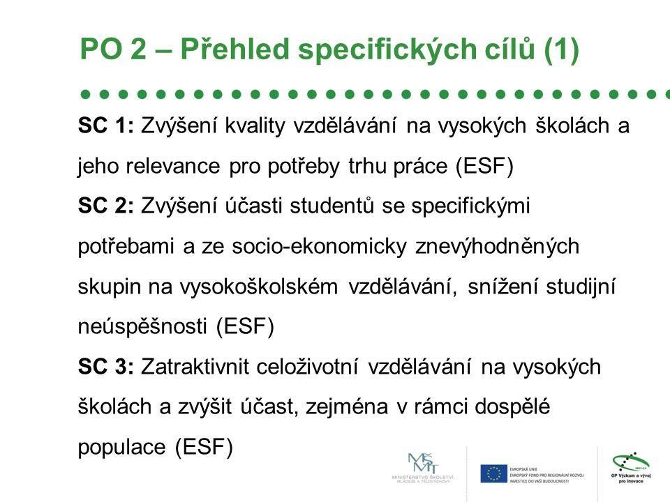 PO 2 – Přehled specifických cílů (1)
