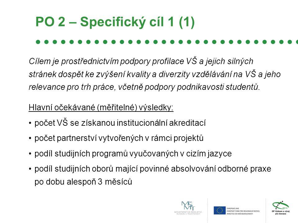 PO 2 – Specifický cíl 1 (1)