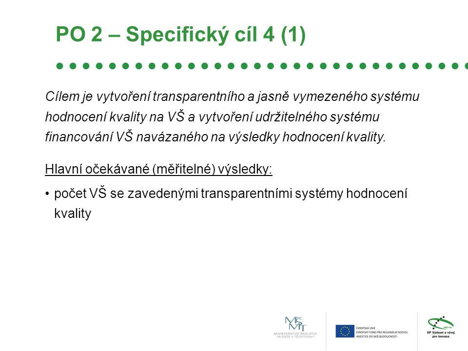 PO 2 – Specifický cíl 4 (1)
