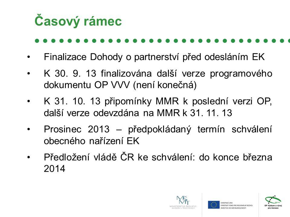 Časový rámec Finalizace Dohody o partnerství před odesláním EK