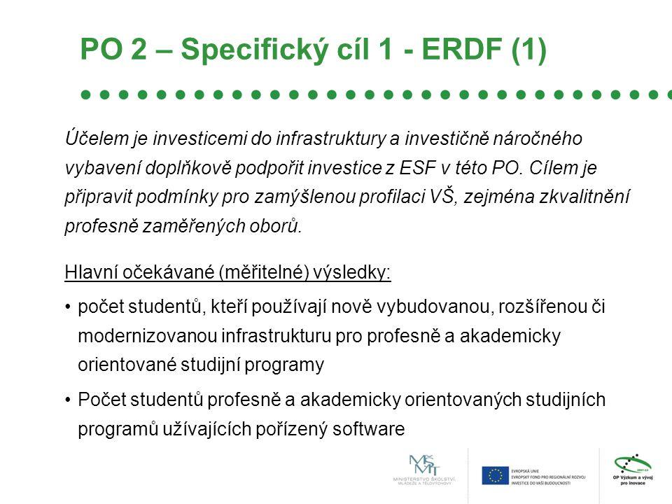 PO 2 – Specifický cíl 1 - ERDF (1)