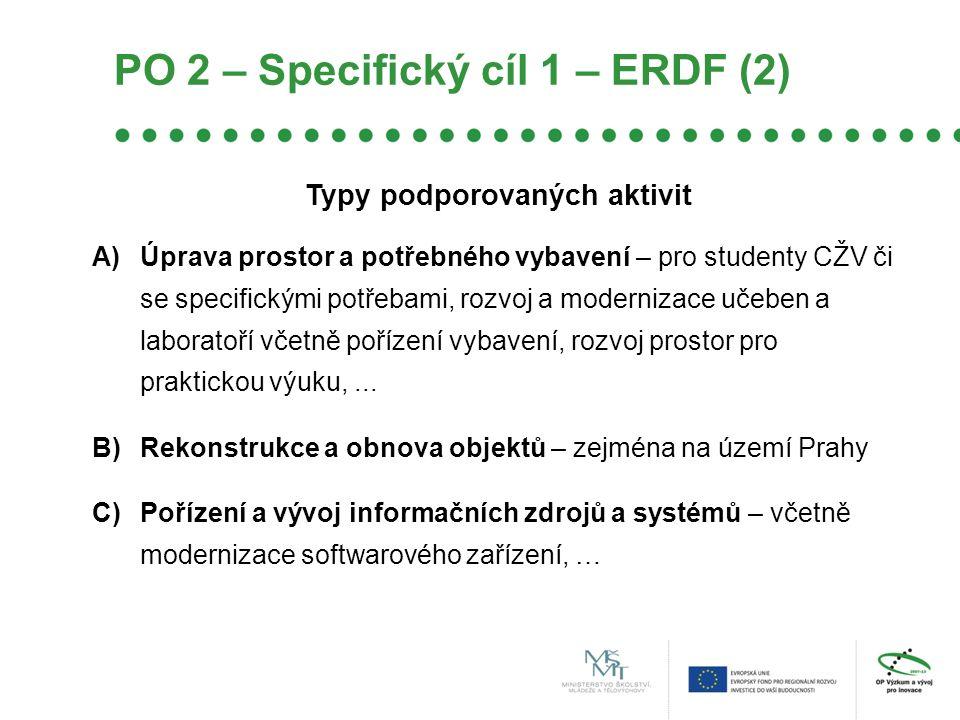 PO 2 – Specifický cíl 1 – ERDF (2)