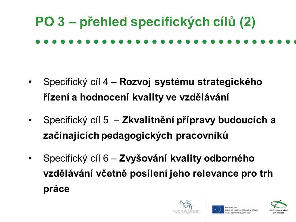 PO 3 – přehled specifických cílů (2)