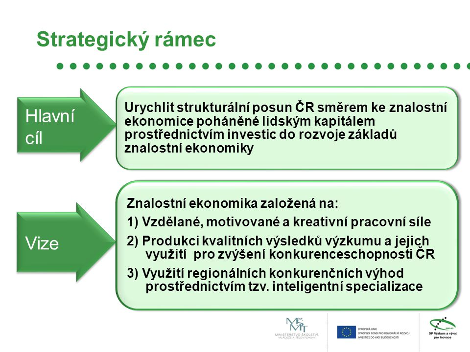 Strategický rámec Hlavní cíl Vize