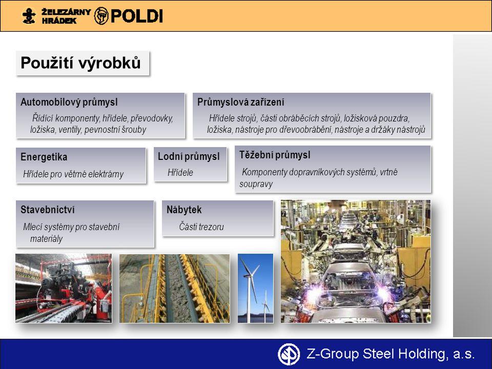 Použití výrobků Automobilový průmysl Průmyslová zařízení Energetika