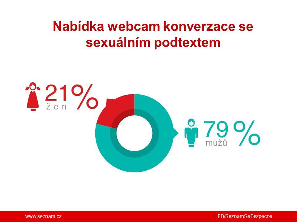 Nabídka webcam konverzace se sexuálním podtextem