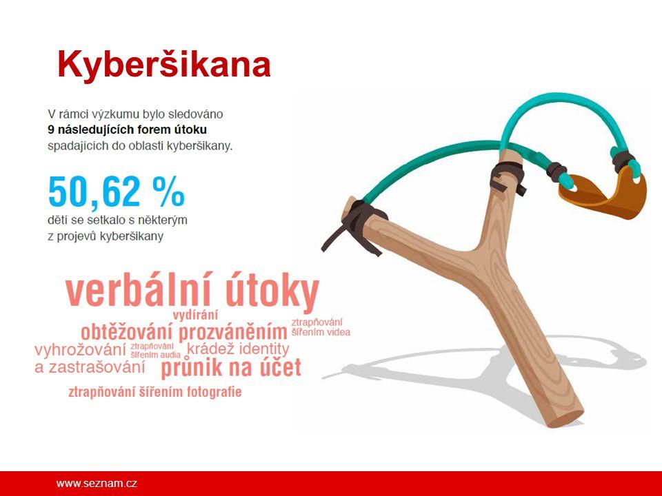 Kyberšikana FB/SeznamSeBezpecne