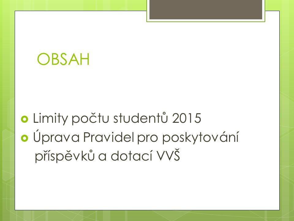 OBSAH Limity počtu studentů 2015 Úprava Pravidel pro poskytování