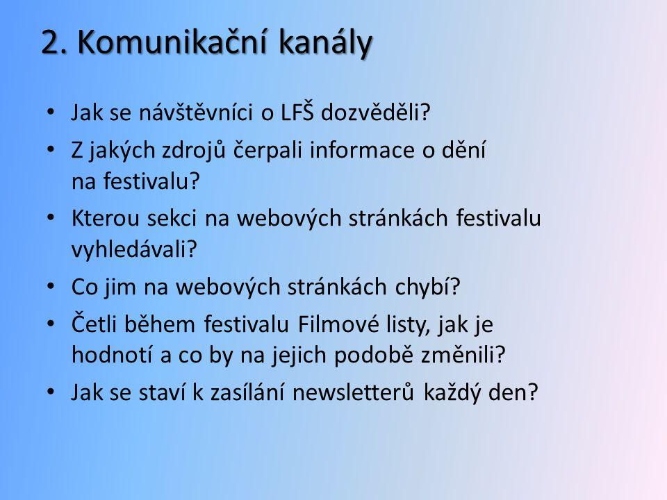 2. Komunikační kanály Jak se návštěvníci o LFŠ dozvěděli