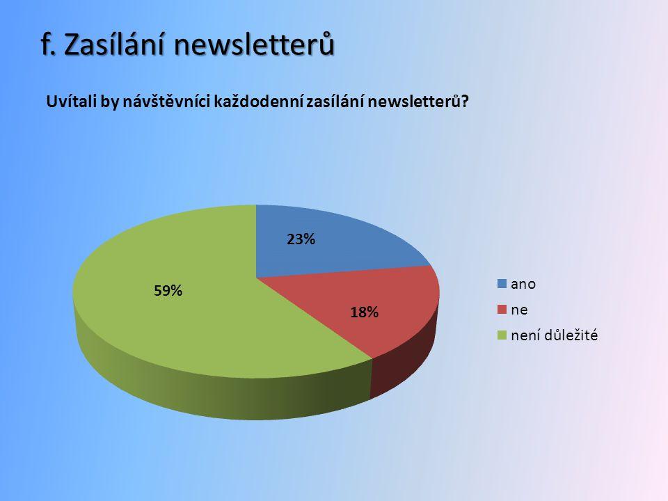 f. Zasílání newsletterů