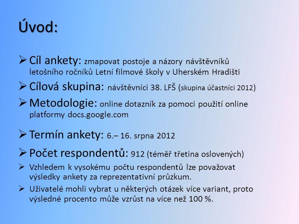 Úvod: Cíl ankety: zmapovat postoje a názory návštěvníků letošního ročníků Letní filmové školy v Uherském Hradišti.