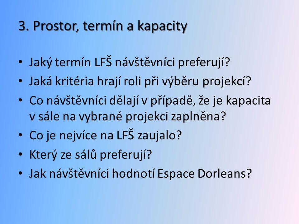 3. Prostor, termín a kapacity