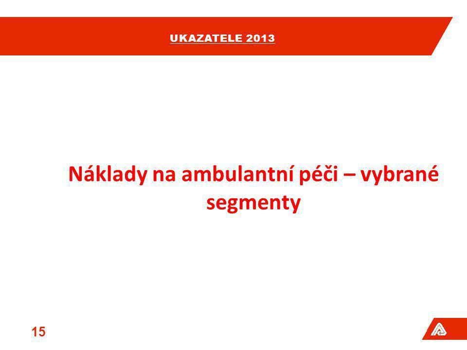 Náklady na ambulantní péči – vybrané segmenty