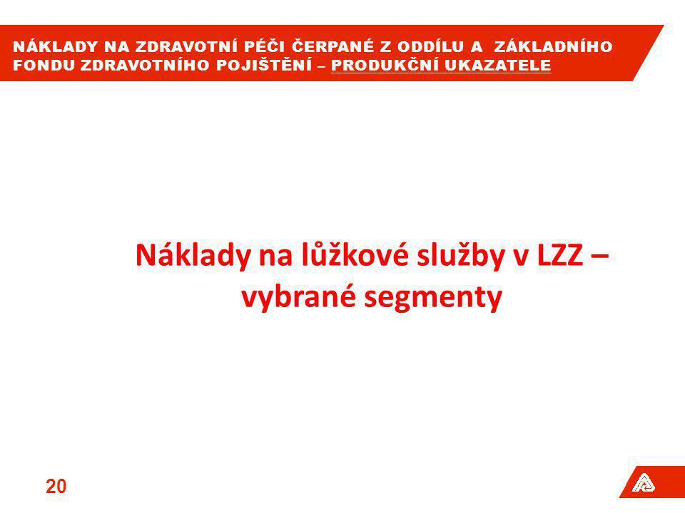 Náklady na lůžkové služby v LZZ – vybrané segmenty