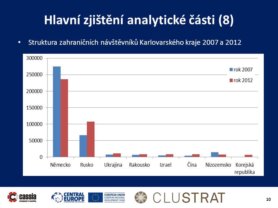 Hlavní zjištění analytické části (8)